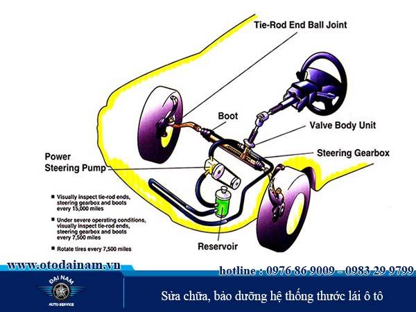 Những hư hỏng thường gặp ở hệ thống thước lái ô tô