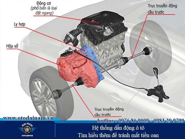 Hệ thống dẫn động ô tô - Tìm hiểu thêm để tránh mất tiền oan