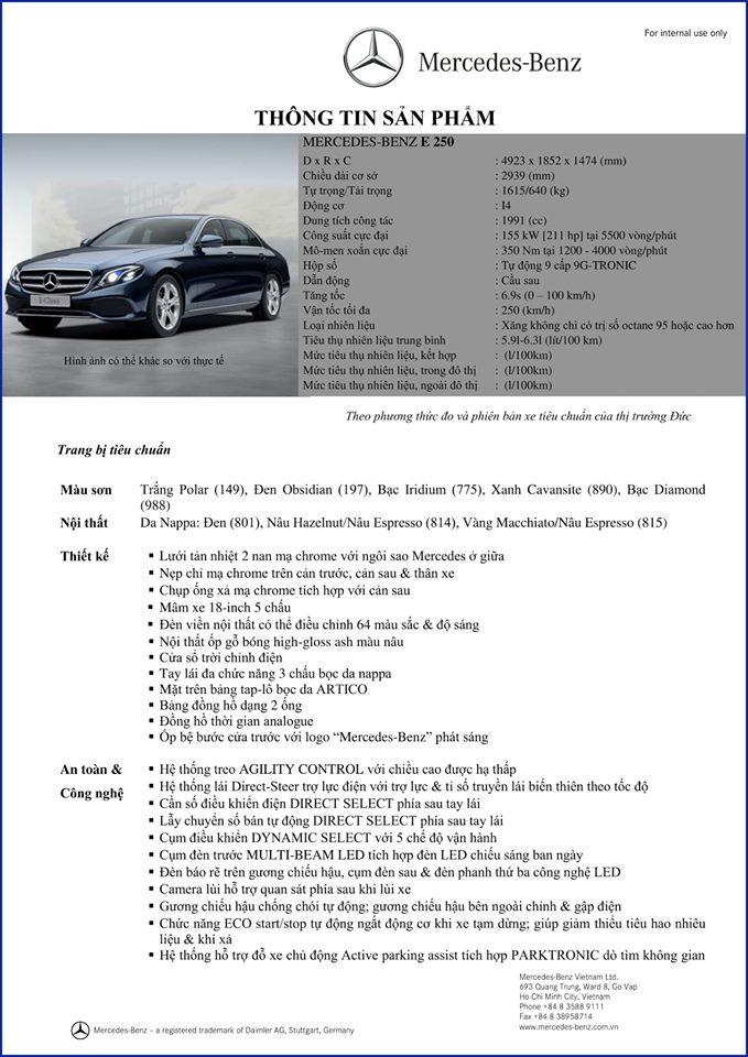 Thông số của Mercedes E250